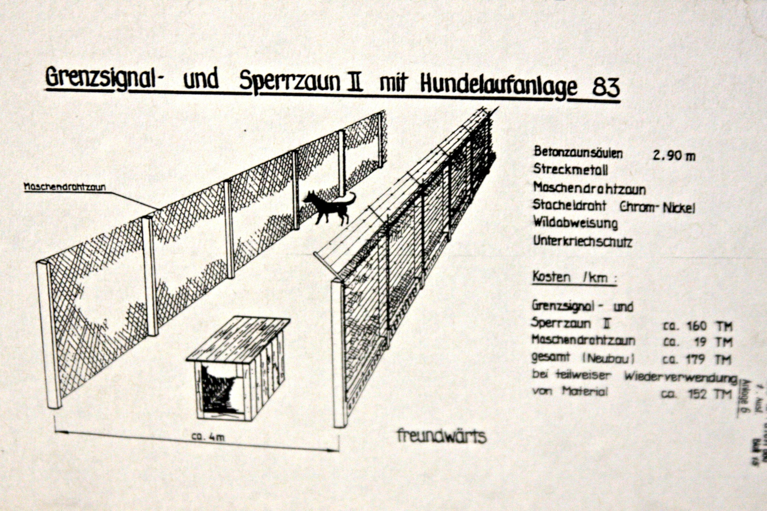 Hundelaufanlage-Zeichnung